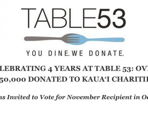 Table 53: You Dined, We Donated $150,000