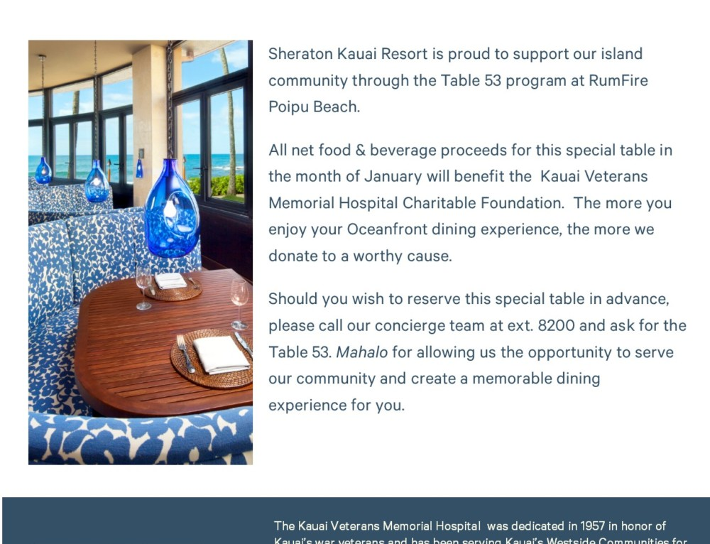 TABLE 53: MORE THAN $200,000 DONATED TO KAUA'I CHARITIES
