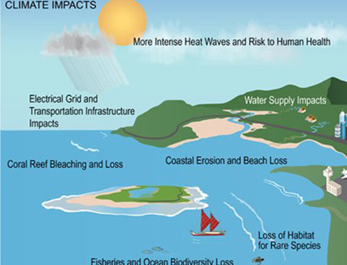 National Climate Assessment: $19B damage to Hawaiʻi by 2100